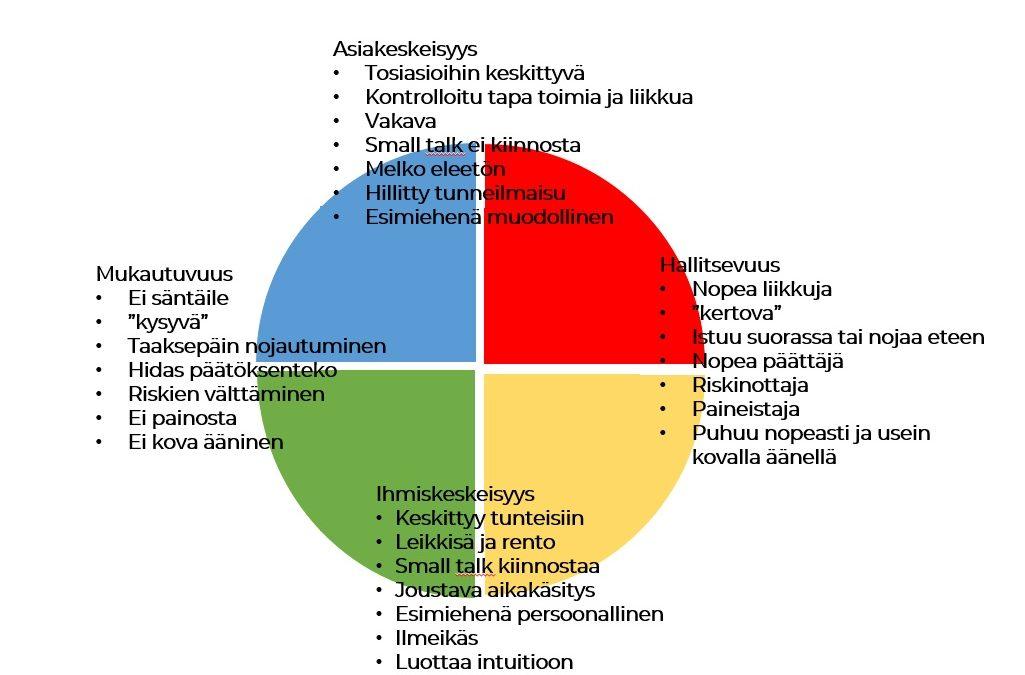 Mitä värit kertovat - kehittäjät ympärillämme